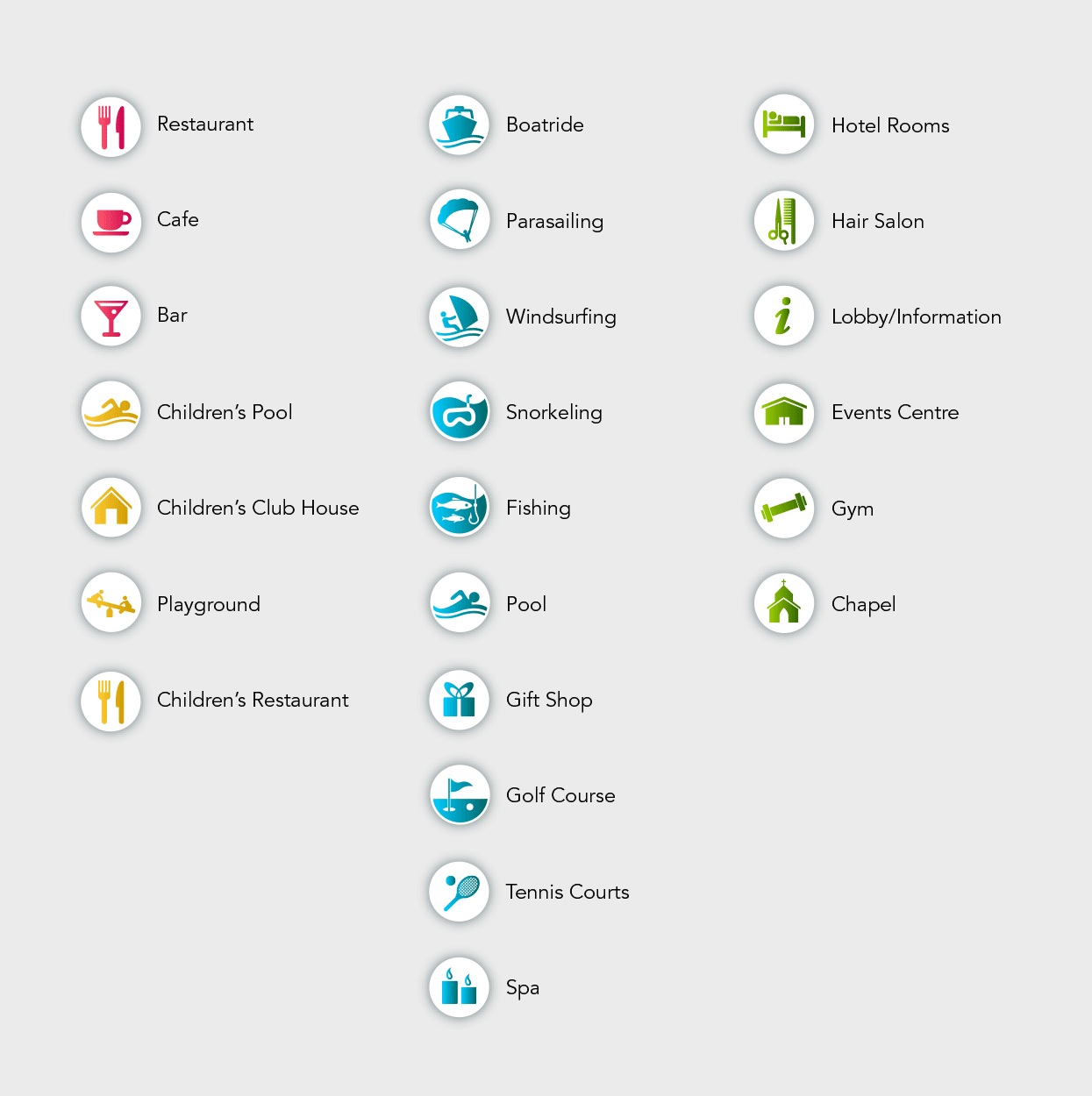 Fijian Resort map icons